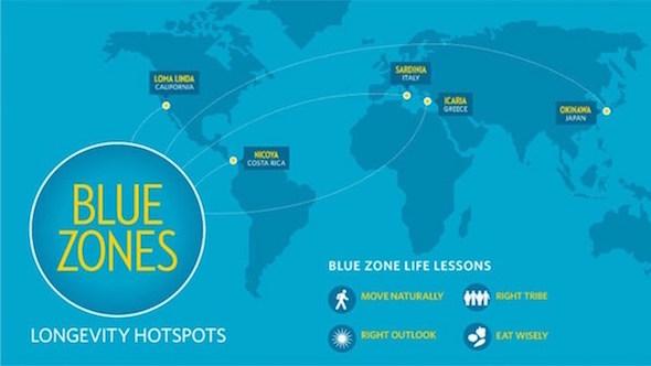 Nicoya Peninsula Blue Zone